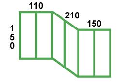 размеры остекления лоджии п3